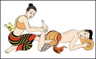 ThaiYogaMasaje